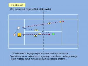 short volley1